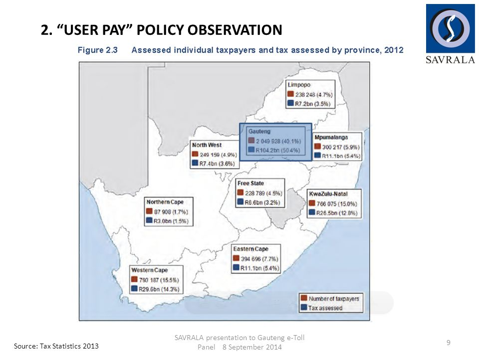 "SAVRALA presentation to Gauteng e-Toll Panel 8 September 2014 9 2. ""USER PAY"" POLICY OBSERVATION Source: Tax Statistics 2013"