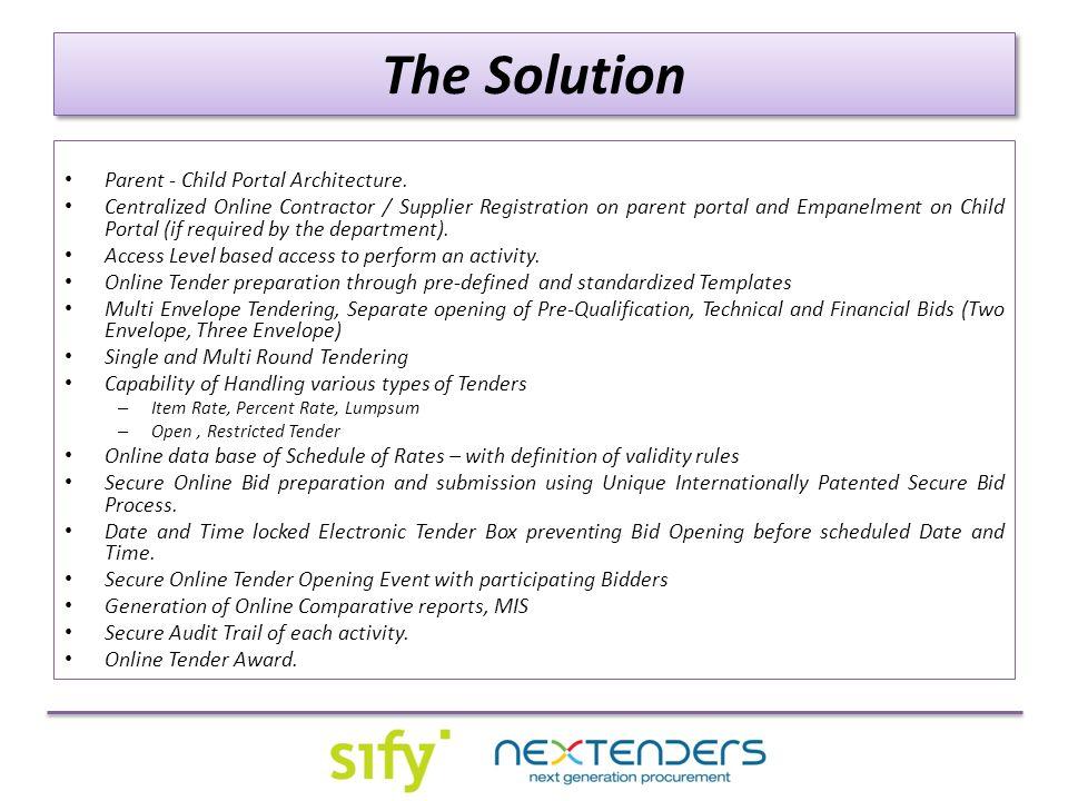 The Solution Parent - Child Portal Architecture.