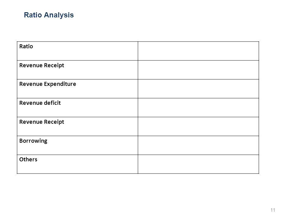 11 Ratio Revenue Receipt Revenue Expenditure Revenue deficit Revenue Receipt Borrowing Others Ratio Analysis