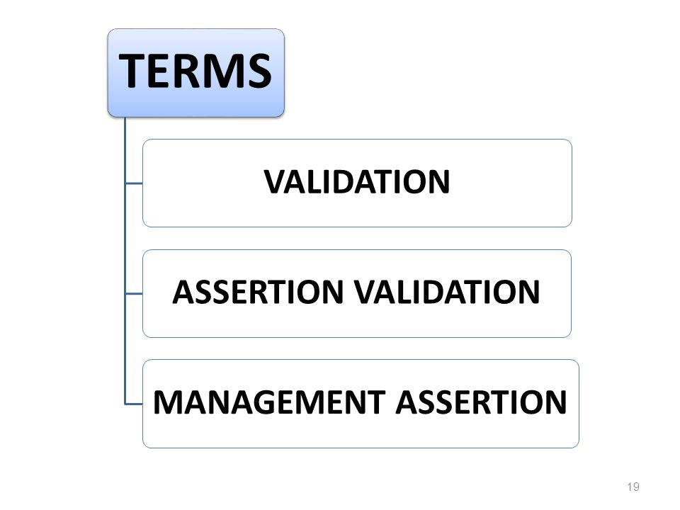 20 MANAGEMENT ASSERTION TransactionAccounts BalancesPresentation and Disclosure OccurrenceExistenceOccurrence CompletenessRights and ObjectionCompleteness AccuracyCompletenessClassification ValuationAccuracy