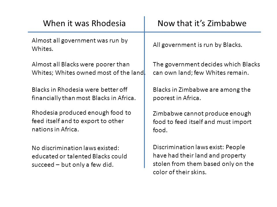 When it was RhodesiaNow that it's Zimbabwe Almost all government was run by Whites. All government is run by Blacks. Almost all Blacks were poorer tha