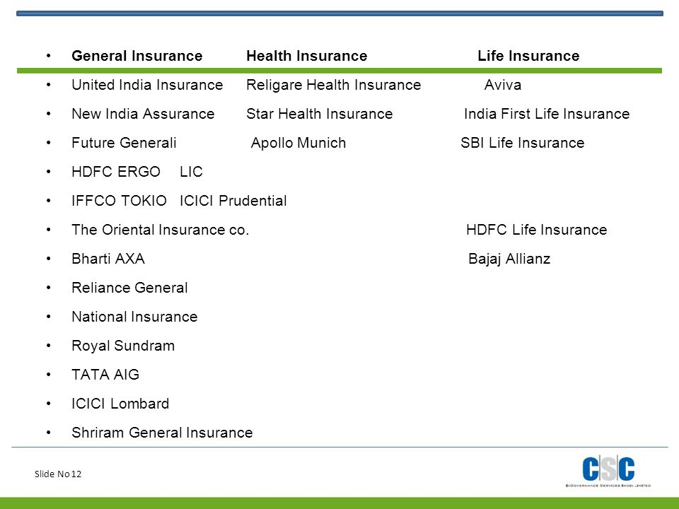 Slide No 12 General Insurance Health Insurance Life Insurance United India Insurance Religare Health Insurance Aviva New India Assurance Star Health I