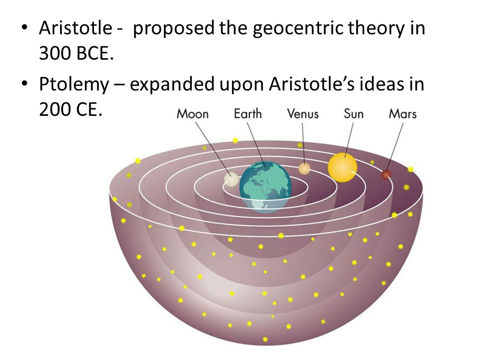 Aristotle - proposed the geocentric theory in 300 BCE. Ptolemy – expanded upon Aristotle's ideas in 200 CE.