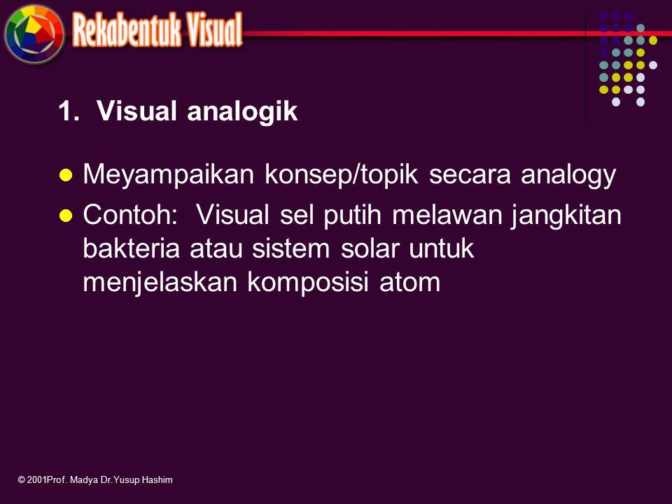 1. Visual analogik Meyampaikan konsep/topik secara analogy Contoh: Visual sel putih melawan jangkitan bakteria atau sistem solar untuk menjelaskan kom