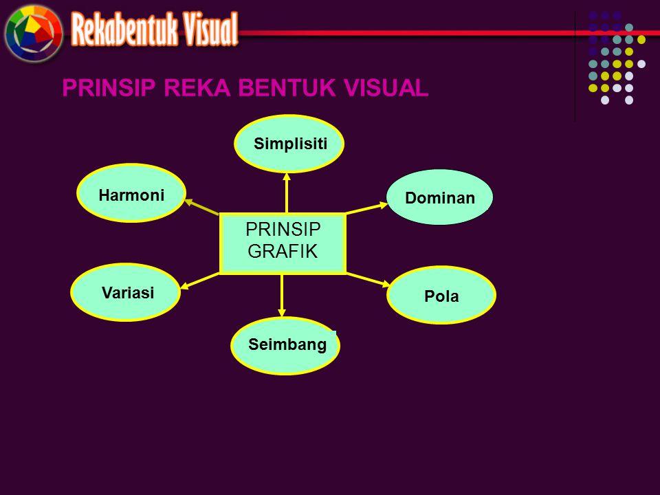 PRINSIP REKA BENTUK VISUAL Simplisiti Dominan Pola Harmoni Variasi Seimbang PRINSIP GRAFIK