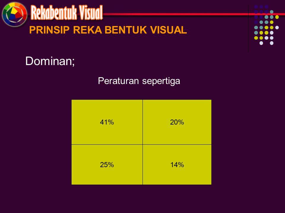 41%20% 25%14% PRINSIP REKA BENTUK VISUAL Dominan; Peraturan sepertiga