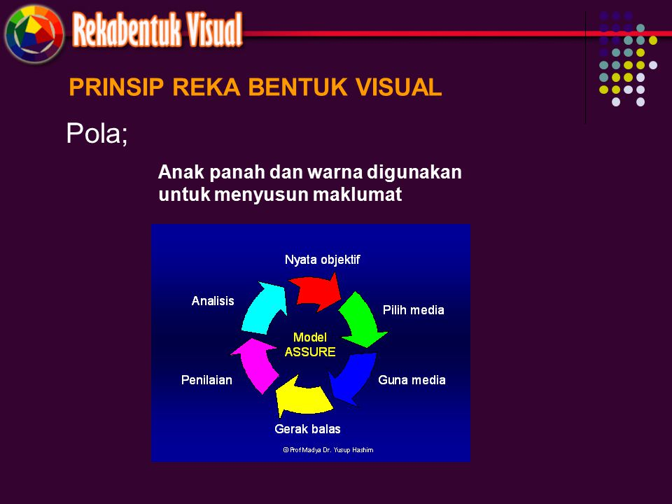 Pola; Anak panah dan warna digunakan untuk menyusun maklumat