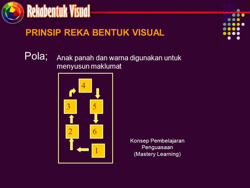 PRINSIP REKA BENTUK VISUAL Pola; Anak panah dan warna digunakan untuk menyusun maklumat 1 2 3 4 5 6 Konsep Pembelajaran Penguasaan (Mastery Learning)