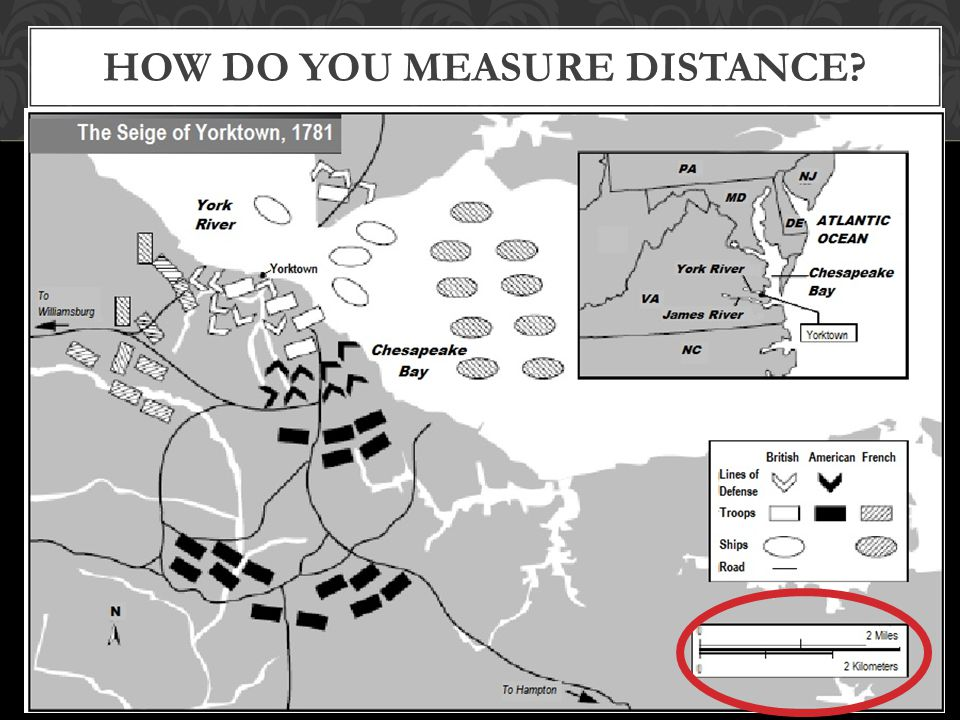 HOW DO YOU MEASURE DISTANCE?