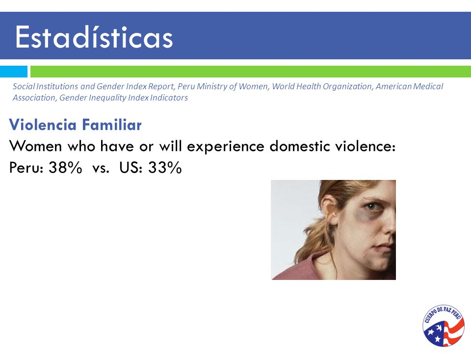 Estadísticas Violencia Familiar Women who have or will experience domestic violence: Peru: 38% vs.