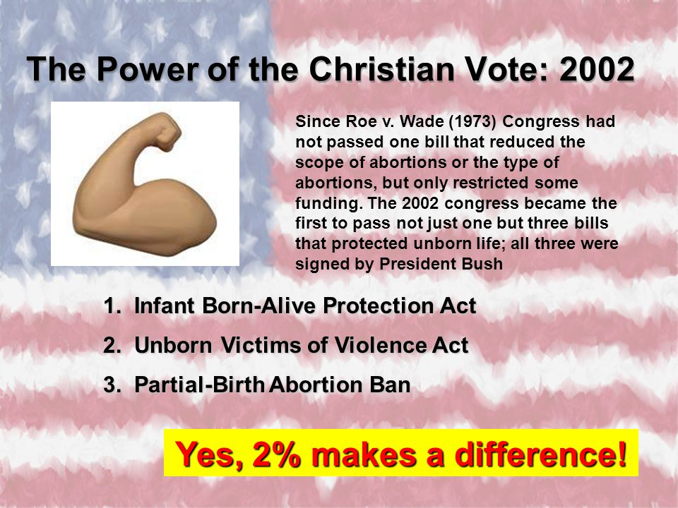 The Power of the Christian Vote: 2002 Since Roe v. Wade (1973) Congress had not passed one bill that reduced the scope of abortions or the type of abo