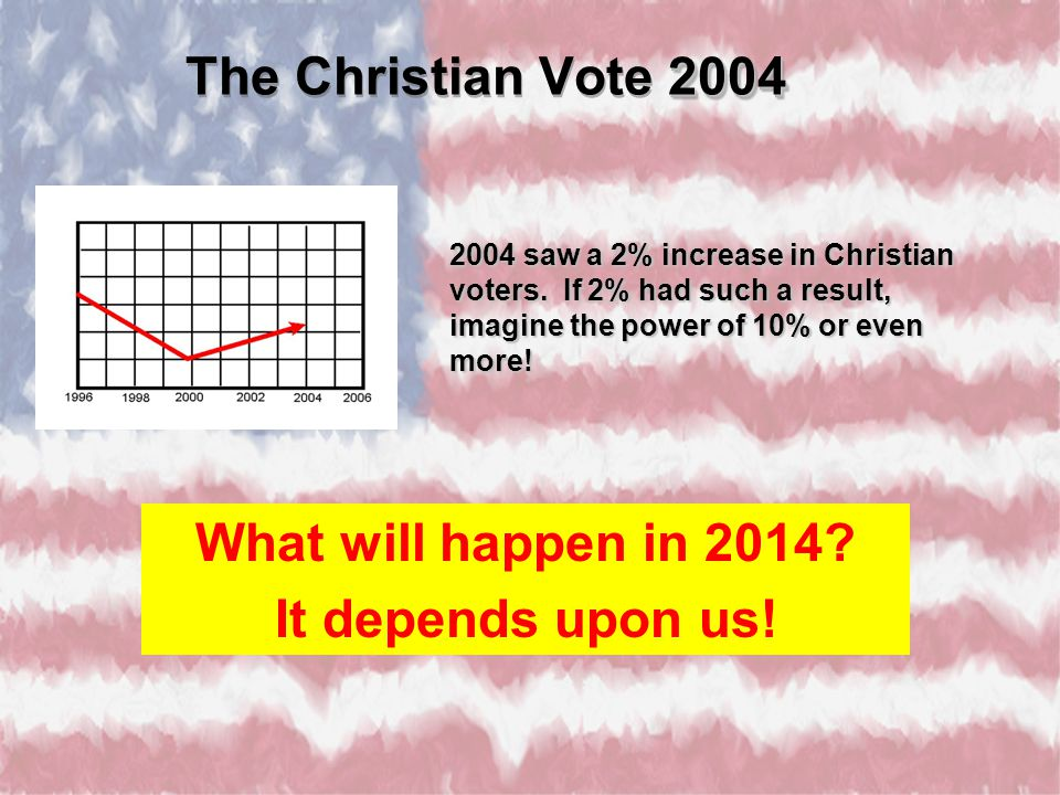 2004 The Christian Vote 2004 2004 saw a 2% increase in Christian voters. If 2% had such a result, imagine the power of 10% or even more! What will hap
