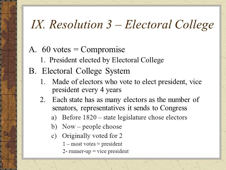 IX. Resolution 3 – Electoral College A.60 votes = Compromise 1. President elected by Electoral College B.Electoral College System 1.Made of electors w