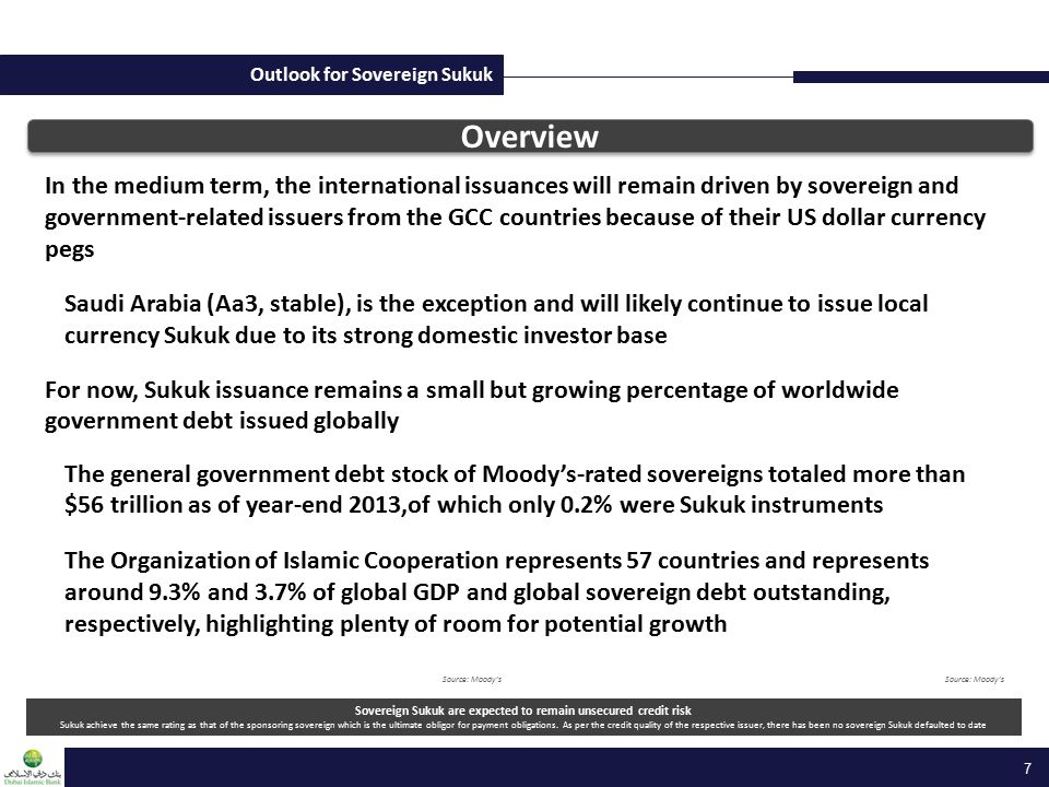 Outlook for Sovereign Sukuk In the medium term, the international issuances will remain driven by sovereign and government-related issuers from the GC