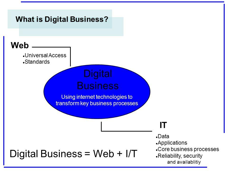 Digital Business types: CONSUMERS C2C BUSINESS B2B GOVERNMENT C2G B2C B2G
