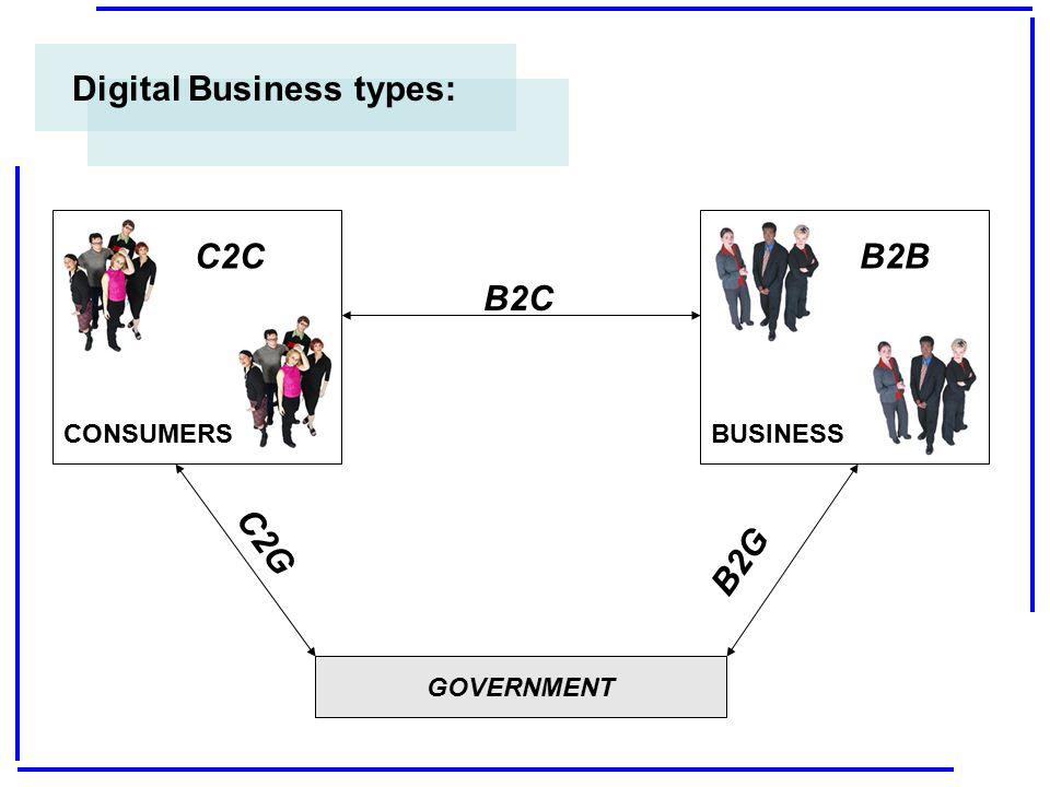 What is Consumers to Consumers (C2C) .