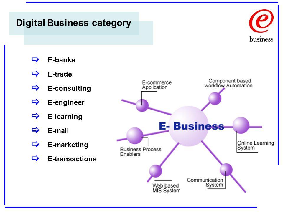 HARDWARE SOFTWARE INTERNET ACCESS, SERVICES, E-payment, CERTIFICATES, ADVERTISEMENT Digital business infrastructure