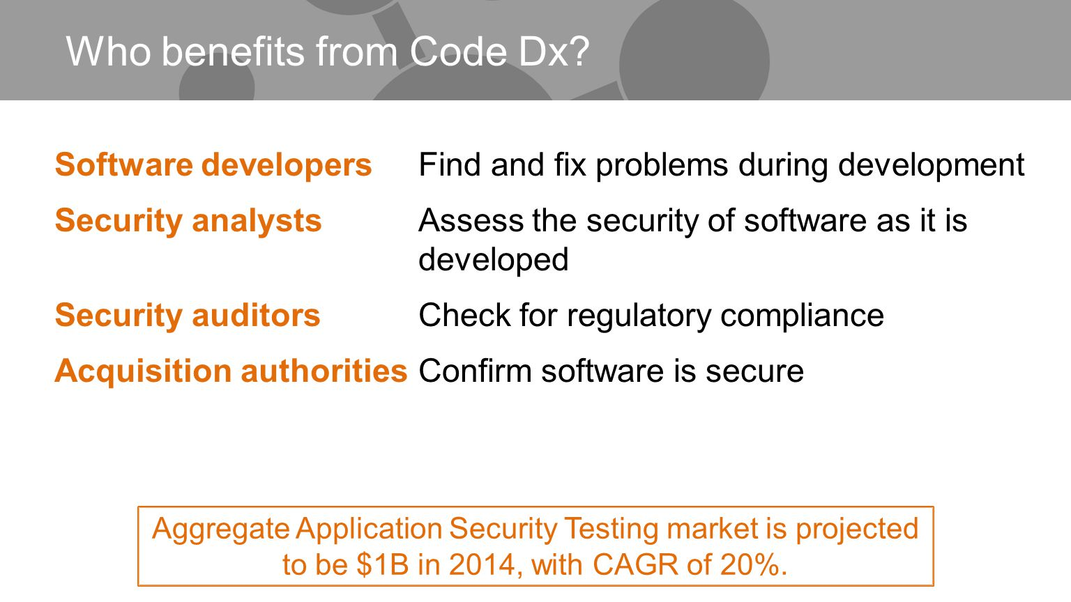 Software developersFind and fix problems during development Security analystsAssess the security of software as it is developed Security auditorsCheck