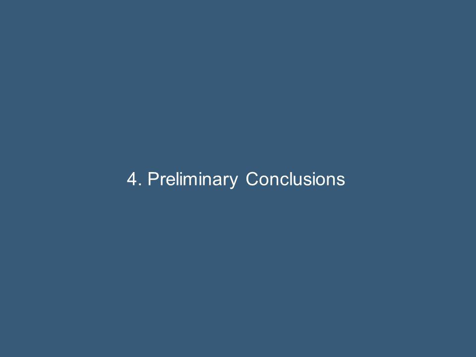 4. Preliminary Conclusions