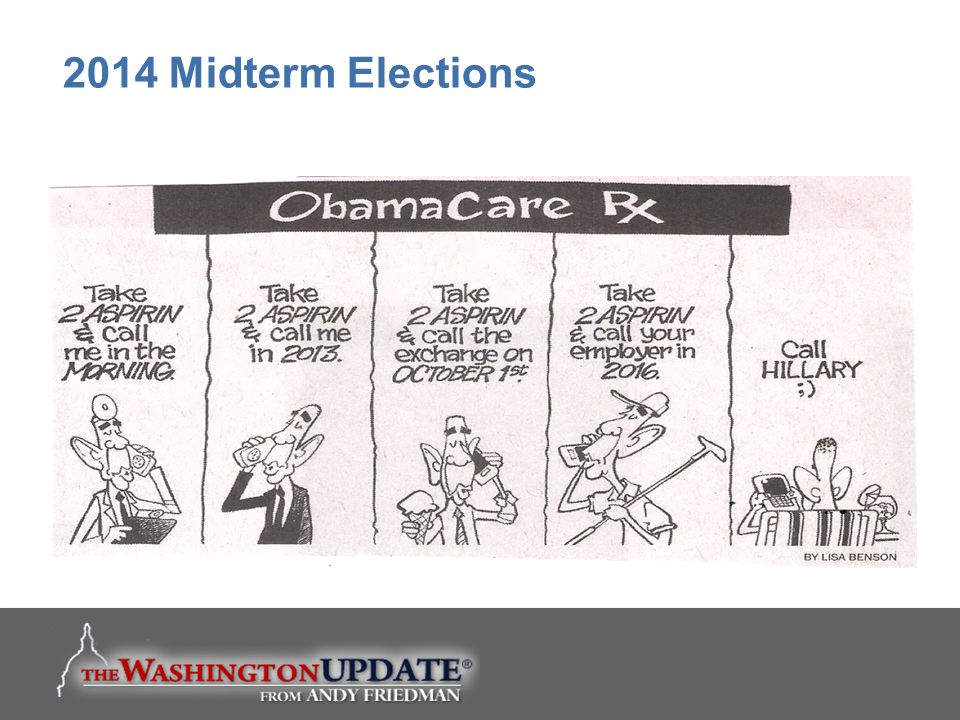2014 Midterm Elections