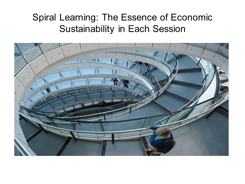 Spiral Learning: The Essence of Economic Sustainability in Each Session