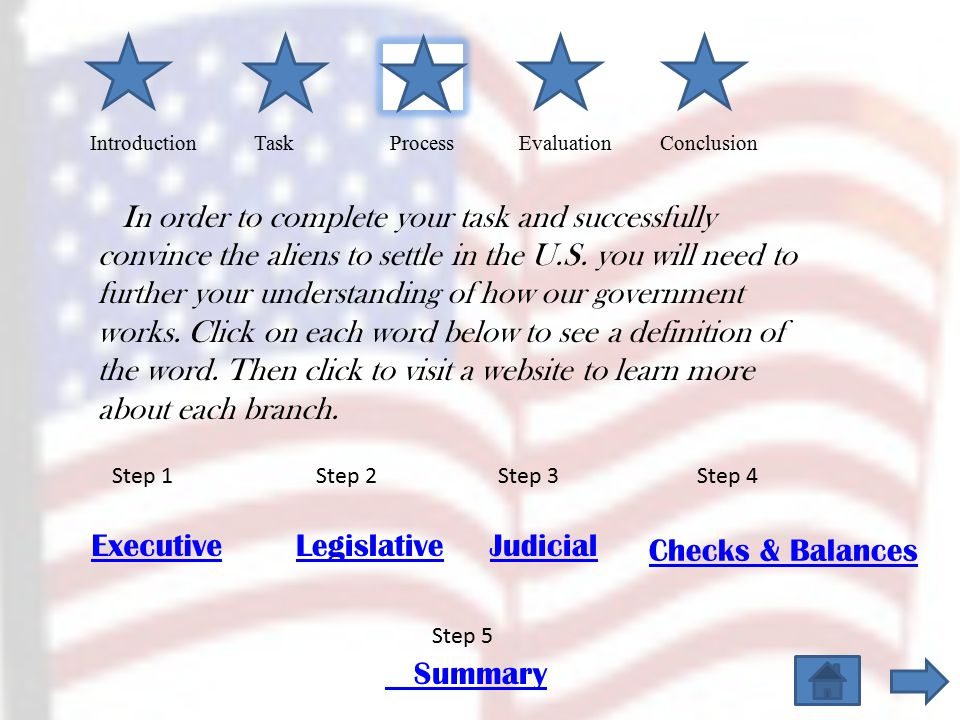 Introduction Task Process Evaluation Conclusion Your task is to explain to the aliens how the U.S. is governed. Explain the three branches of our gove