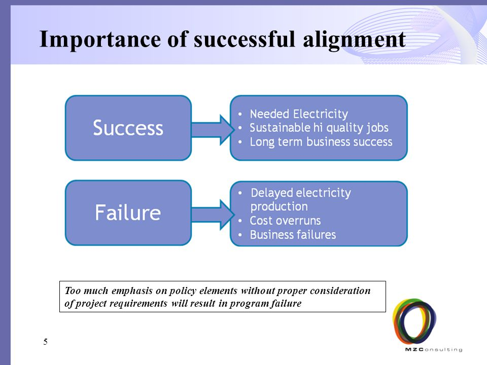 Importance of successful alignment 5 Too much emphasis on policy elements without proper consideration of project requirements will result in program failure