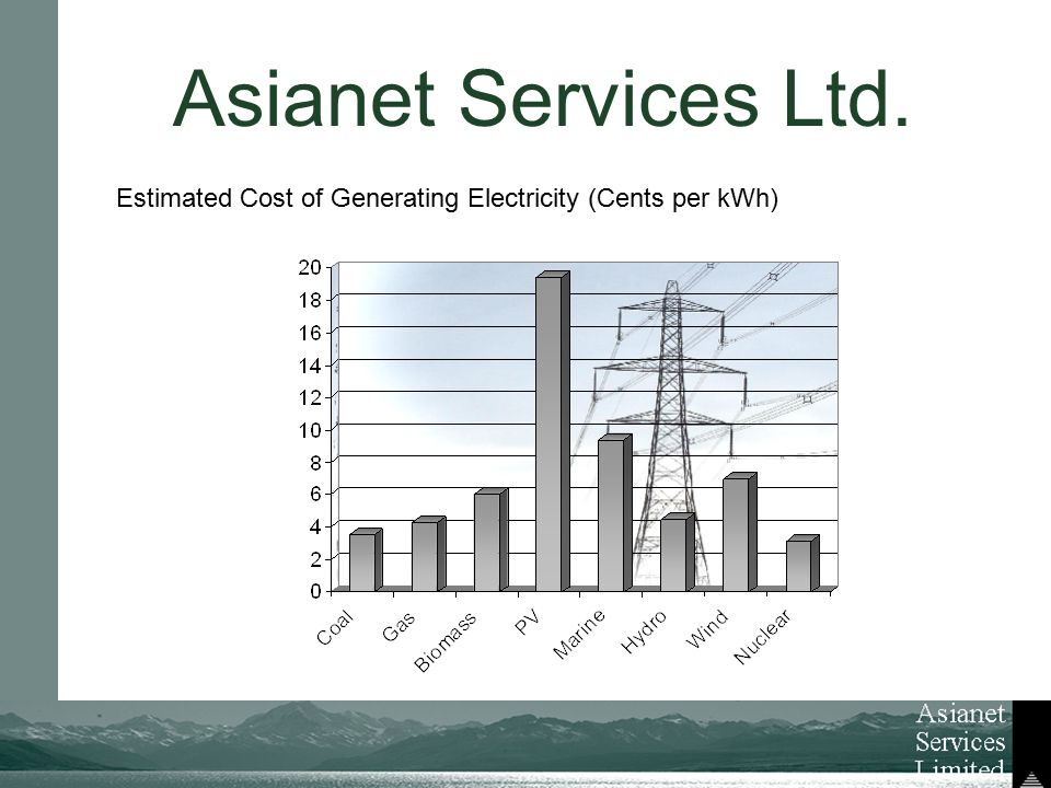 Asianet Services Ltd.