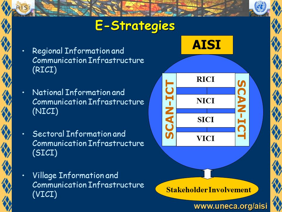 www.uneca.org/aisi E-Strategies Regional Information and Communication Infrastructure (RICI) National Information and Communication Infrastructure (NICI) Sectoral Information and Communication Infrastructure (SICI) Village Information and Communication Infrastructure (VICI) RICI VICI AISI NICI SICI SCAN-ICT Stakeholder Involvement