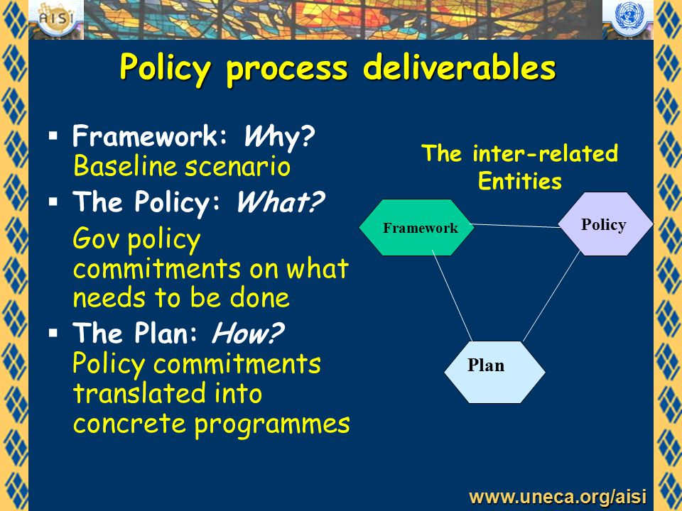 www.uneca.org/aisi Policy process deliverables  Framework: Why.