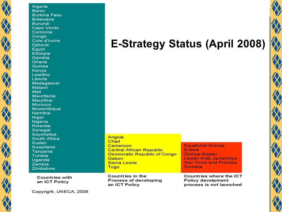 www.uneca.org/aisi E-Strategy Status (April 2008)