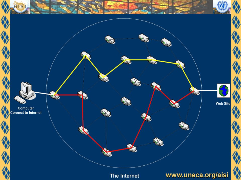 www.uneca.org/aisi eGov: a key pillar of eStrategies Security Broadband (wired, wireless), multi-platform (PC, TV, mobile, …) eGovernment e Health eLearning eBusiness