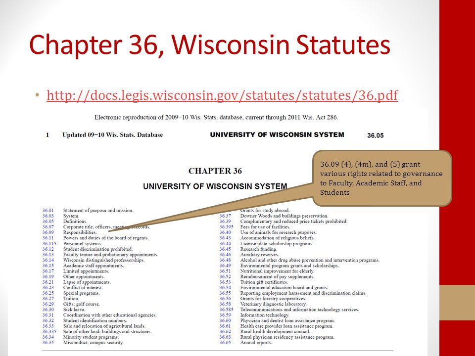 Chapter 36, Wisconsin Statutes http://docs.legis.wisconsin.gov/statutes/statutes/36.pdf 36.09 (4), (4m), and (5) grant various rights related to governance to Faculty, Academic Staff, and Students
