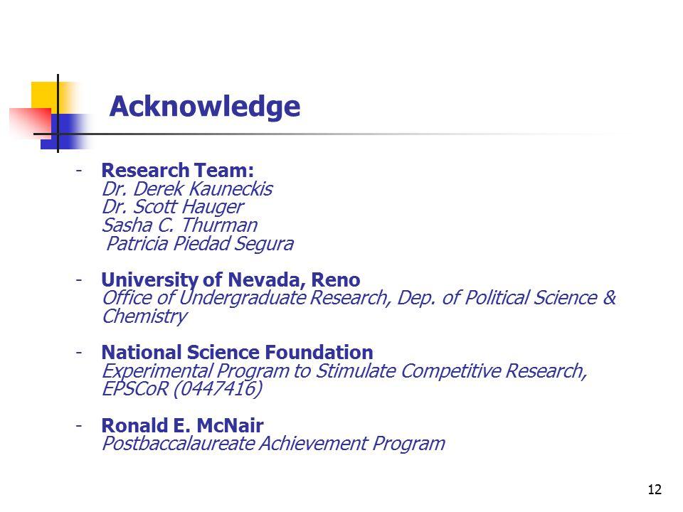 12 Acknowledge -Research Team: Dr. Derek Kauneckis Dr.