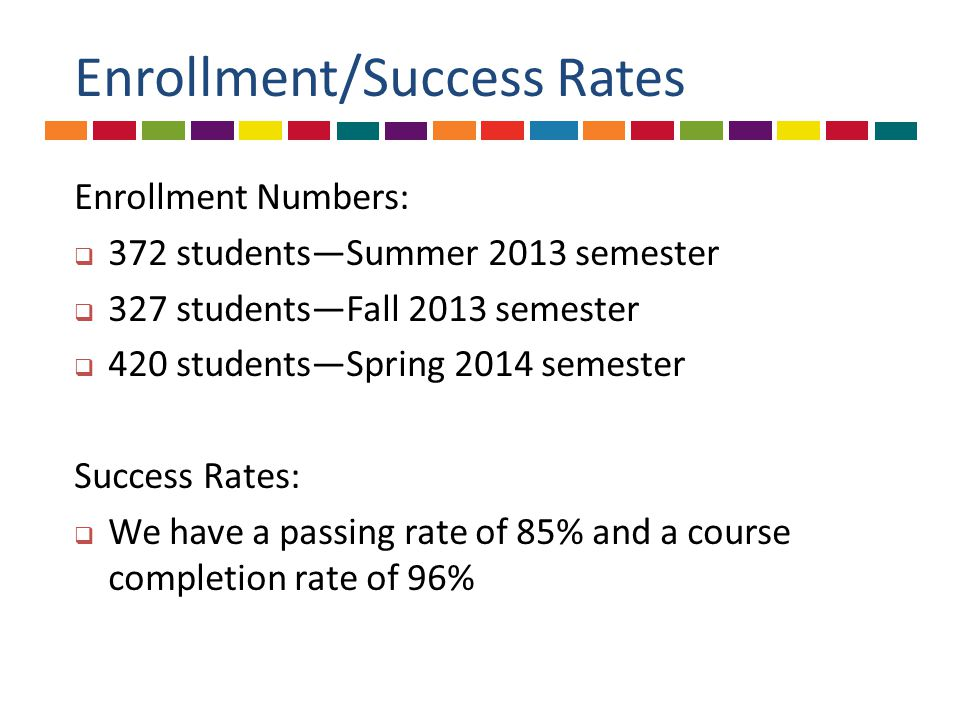 Enrollment/Success Rates Enrollment Numbers:  372 students—Summer 2013 semester  327 students—Fall 2013 semester  420 students—Spring 2014 semester Success Rates:  We have a passing rate of 85% and a course completion rate of 96%