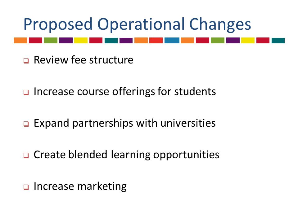 Proposed Operational Changes  Review fee structure  Increase course offerings for students  Expand partnerships with universities  Create blended learning opportunities  Increase marketing