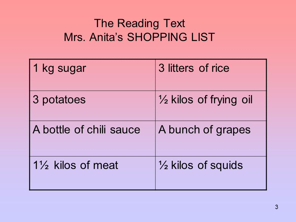 3 The Reading Text Mrs. Anita's SHOPPING LIST 1 kg sugar3 litters of rice 3 potatoes½ kilos of frying oil A bottle of chili sauceA bunch of grapes 1½