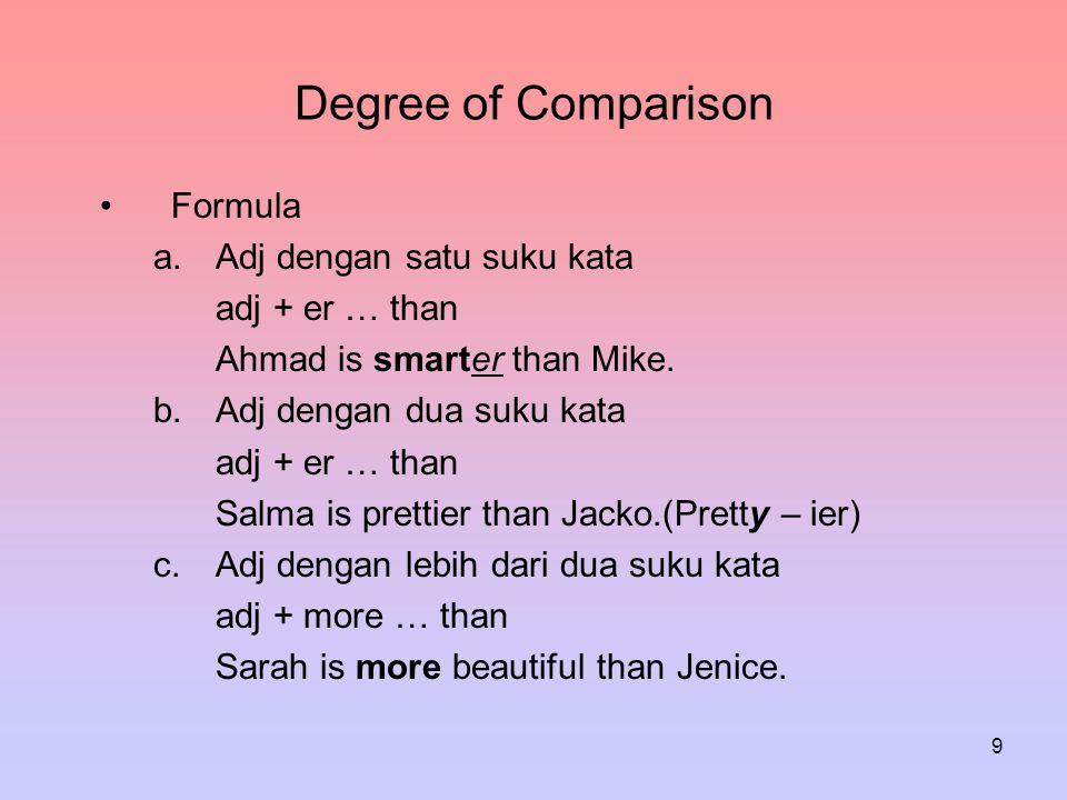 9 Degree of Comparison Formula a.Adj dengan satu suku kata adj + er … than Ahmad is smarter than Mike. b.Adj dengan dua suku kata adj + er … than Salm