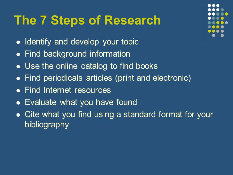The 7 Steps of Research Identify and develop your topic Find background information Use the online catalog to find books Find periodicals articles (print and electronic) Find Internet resources Evaluate what you have found Cite what you find using a standard format for your bibliography