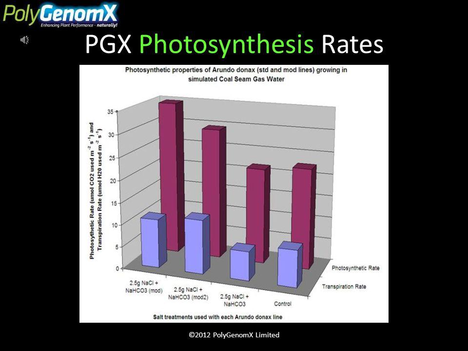 PGX Sodium removal ©2012 PolyGenomX Limited