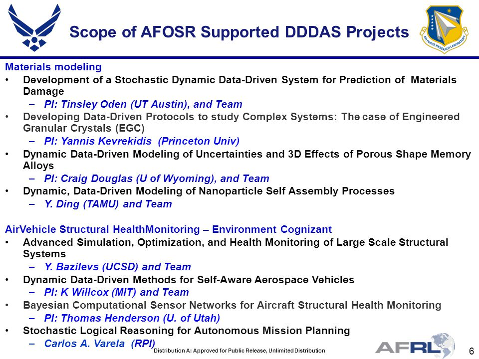 7 Distribution A: Approved for Public Release, Unlimited Distribution Scope of AFOSR Supported DDDAS Projects Spatial Situational Awareness (UAV Swarms + Ground Systems Coordination ) Application of DDDAS Principles to Command, Control and Mission Planning for UAV Swarms –PI: G.