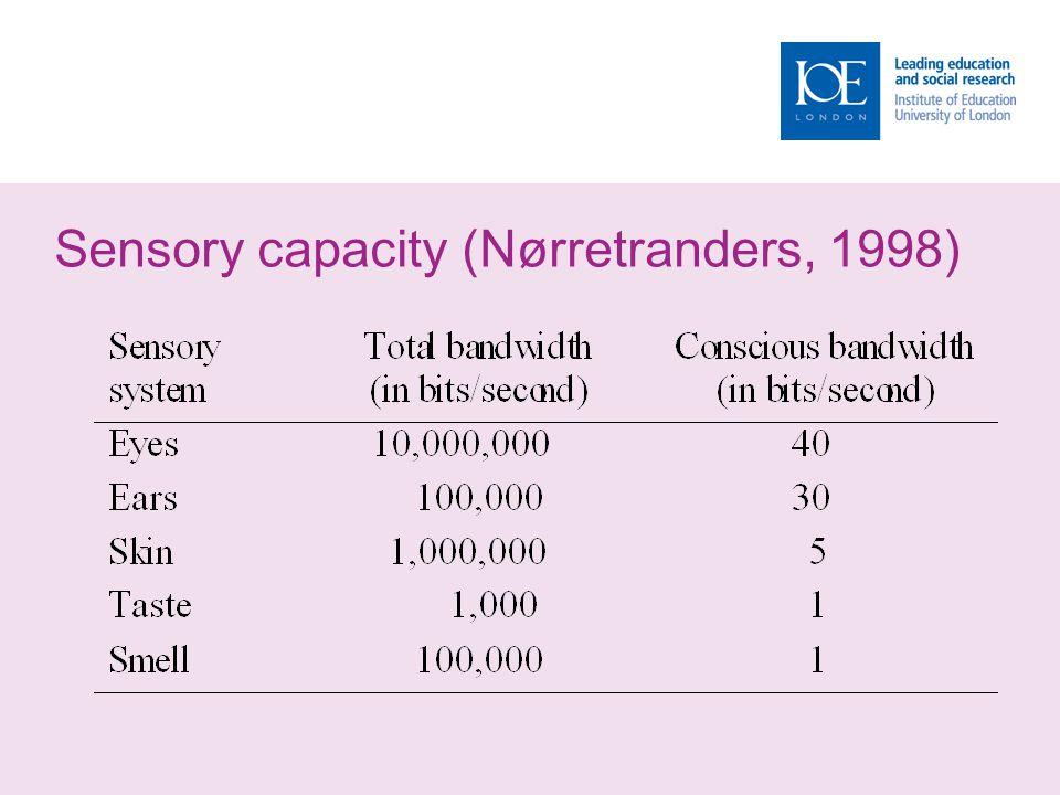 Sensory capacity (Nørretranders, 1998)