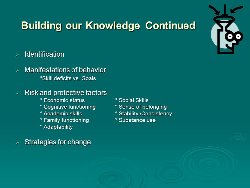 Building our Knowledge Continued  Identification  Manifestations of behavior °Skill deficits vs.