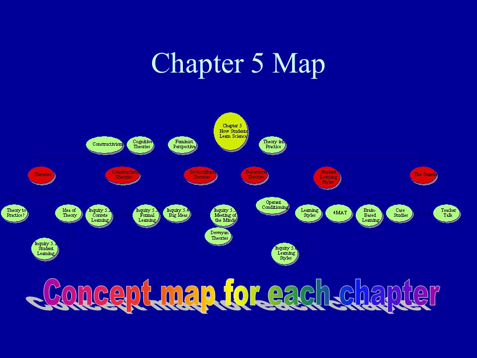 Chapter 5 Map