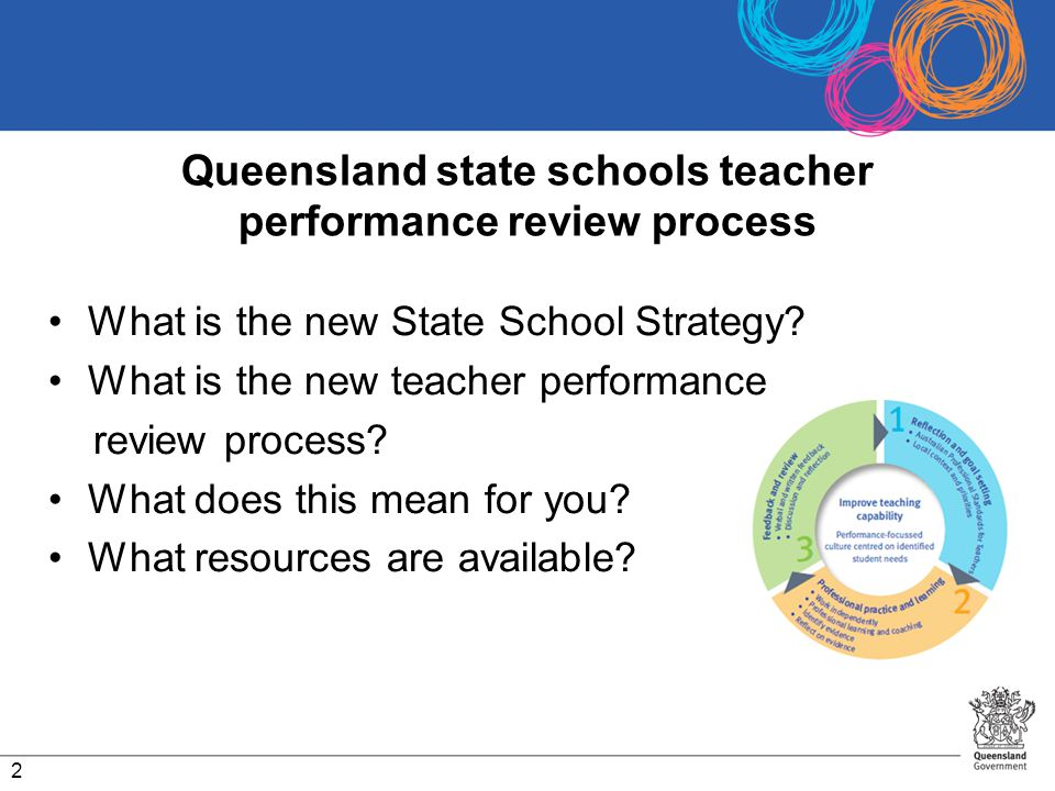 Queensland state schools teacher performance review process What is the new State School Strategy? What is the new teacher performance review process?