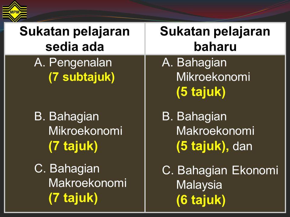 Sukatan pelajaran sedia ada Sukatan pelajaran baharu A. Pengenalan (7 subtajuk) B. Bahagian Mikroekonomi (7 tajuk) C. Bahagian Makroekonomi (7 tajuk)