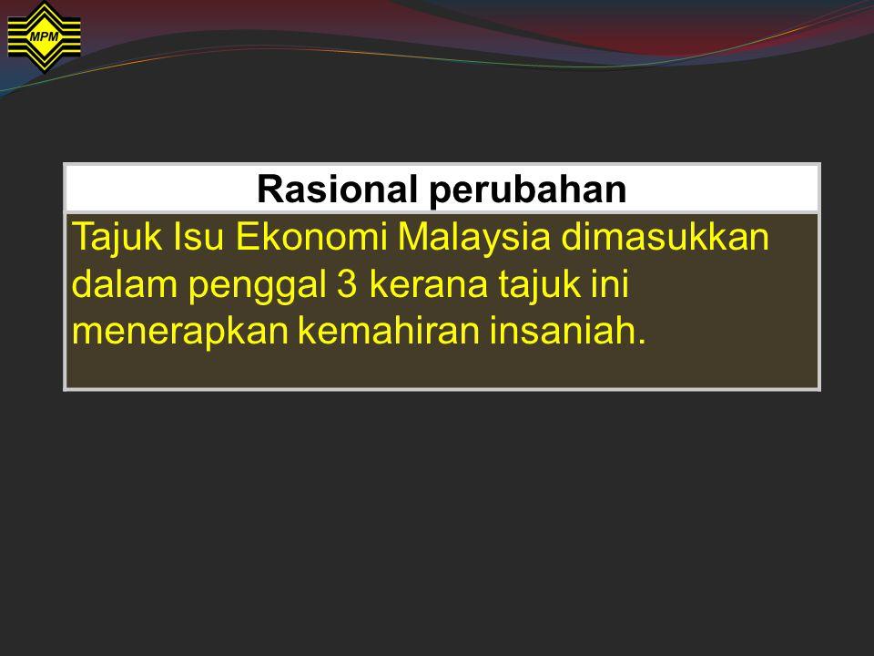 Rasional perubahan Tajuk Isu Ekonomi Malaysia dimasukkan dalam penggal 3 kerana tajuk ini menerapkan kemahiran insaniah.