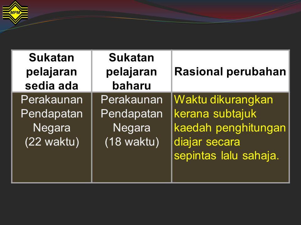Sukatan pelajaran sedia ada Sukatan pelajaran baharu Rasional perubahan Perakaunan Pendapatan Negara (22 waktu) Perakaunan Pendapatan Negara (18 waktu