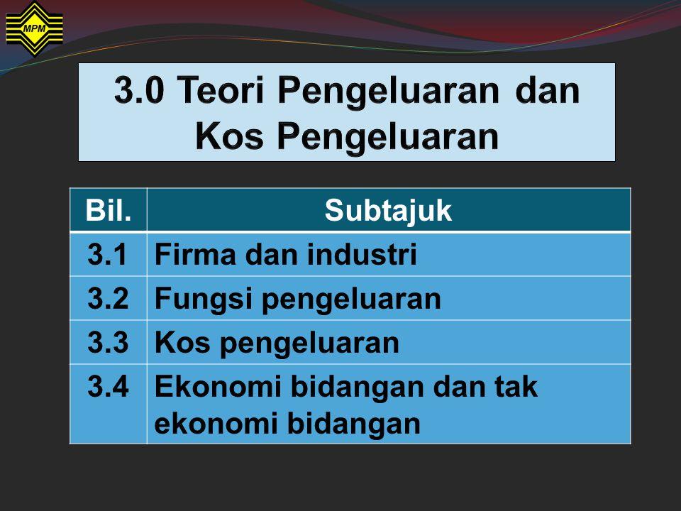 Bil.Subtajuk 3.1Firma dan industri 3.2Fungsi pengeluaran 3.3Kos pengeluaran 3.4Ekonomi bidangan dan tak ekonomi bidangan