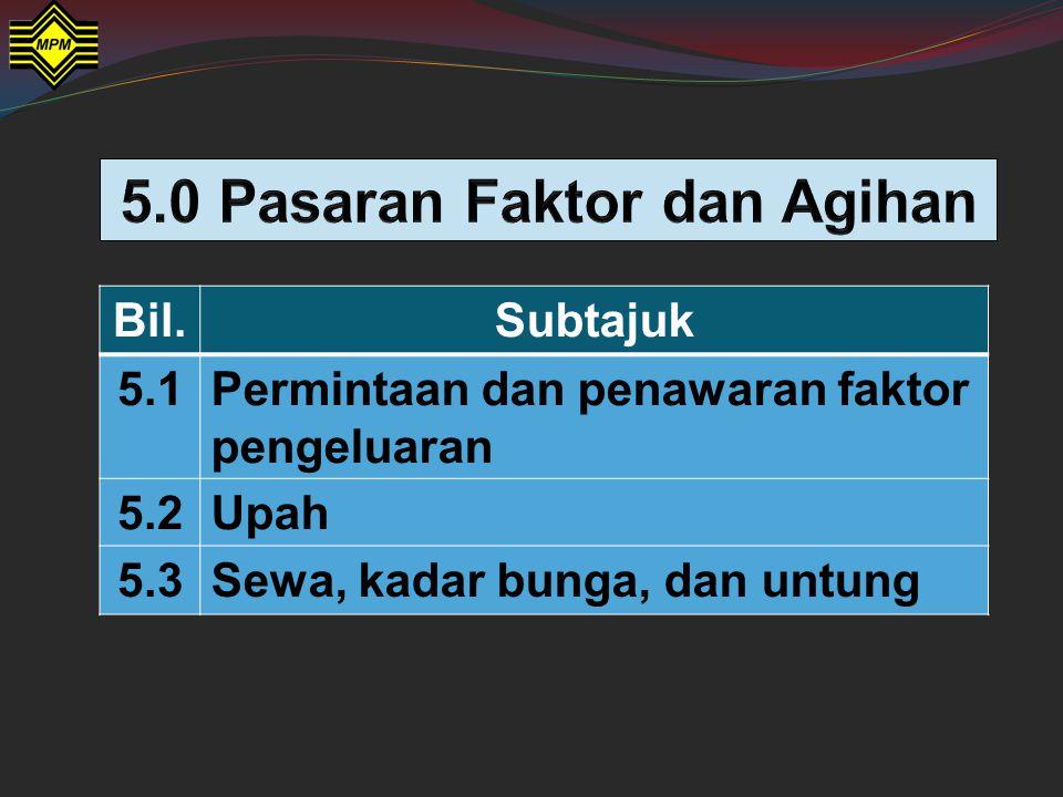 Bil.Subtajuk 5.1Permintaan dan penawaran faktor pengeluaran 5.2Upah 5.3Sewa, kadar bunga, dan untung